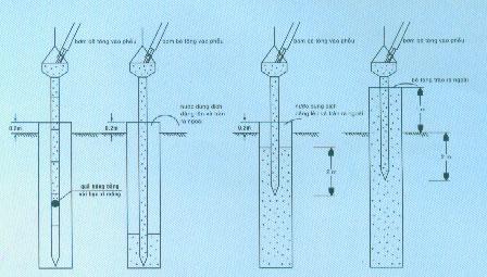 coc-khoan-nhoi-2